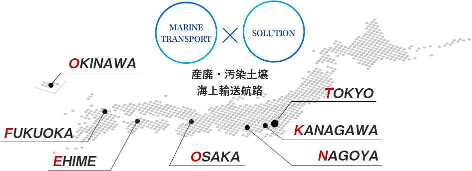 MARINETRANSPORT SOLUTION